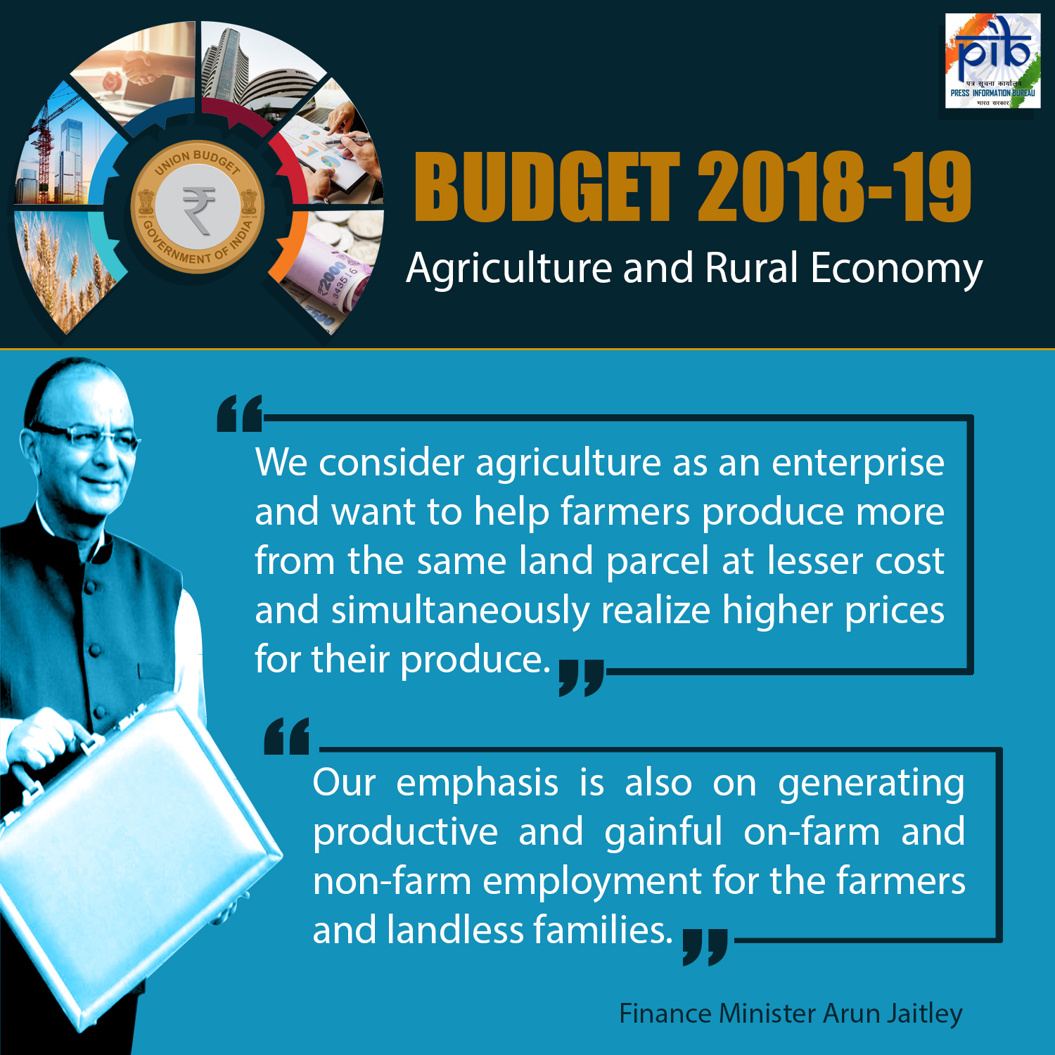 Agriculture in Budget 2018
