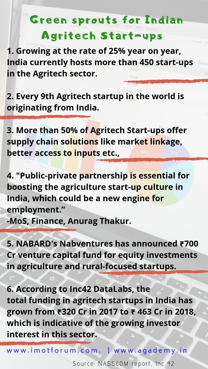 What is the future of agritech startups in India